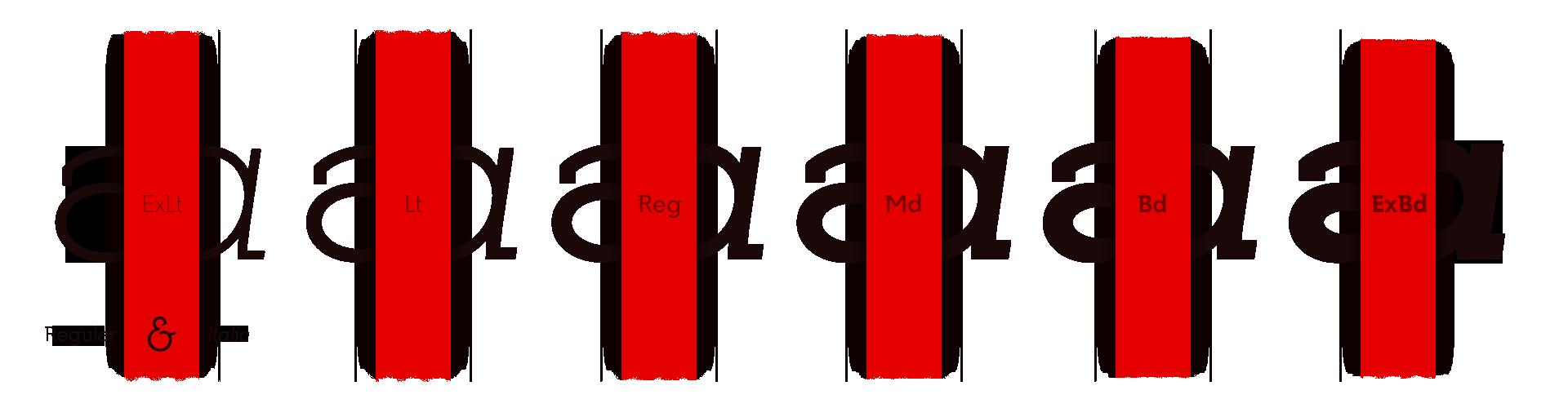 Getho Semi Sans Typeface Family